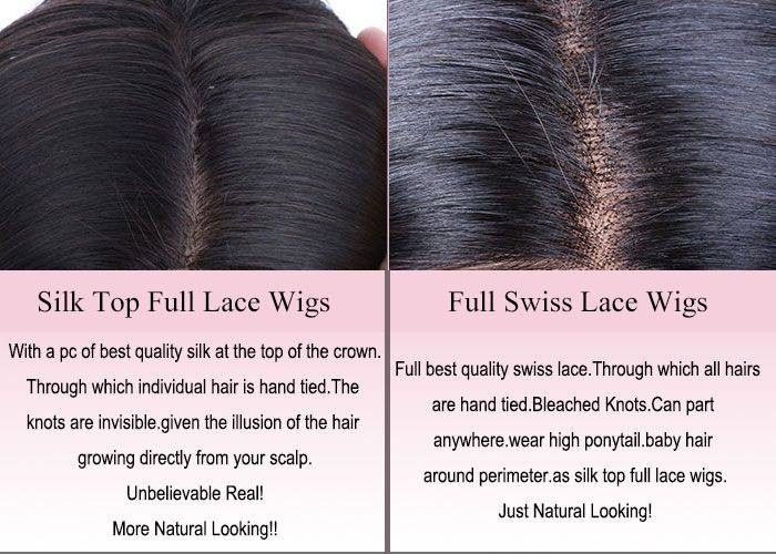 Silk base and normal lace base